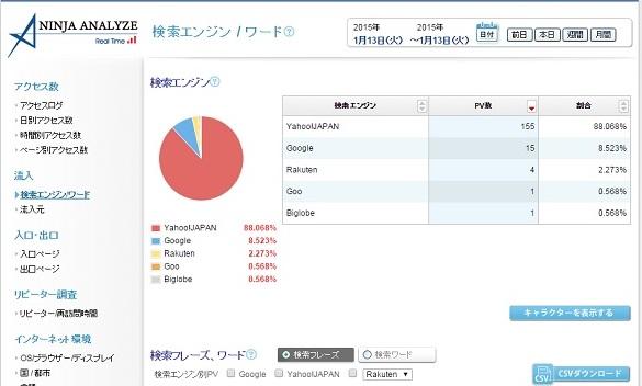 サイト検索数